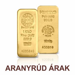 Befektetési aranyrúd